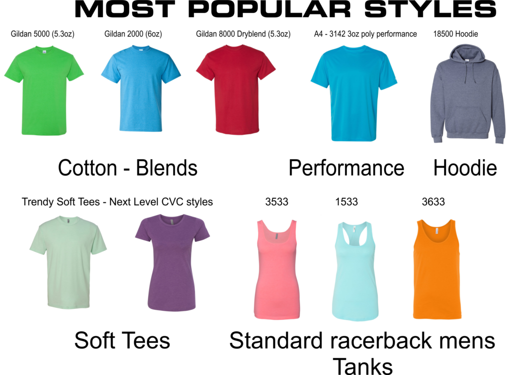 most popular t-shirt styles