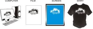 Saint Louis screen printing Kirkwood Trading Company