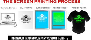 how custom t shirts are printed